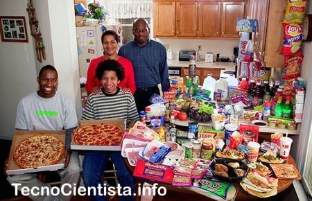 quanto uma família come em apenas uma semana