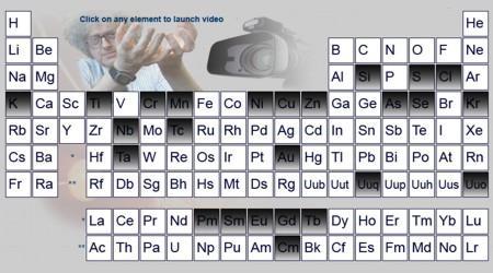 videos tabela periódica