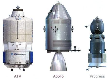 comparação em escala naves espaciais