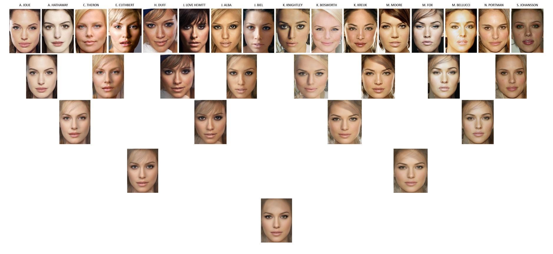 David Keyes imaginou como seria o resultado final se 16 das mulheres