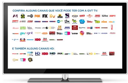 GVT lança serviço de TV sem cobrar a mais por canais HD