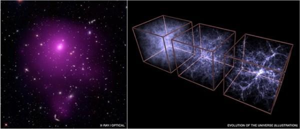 energia escura é descoberta