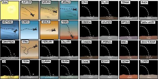 voar aviao outros planetas
