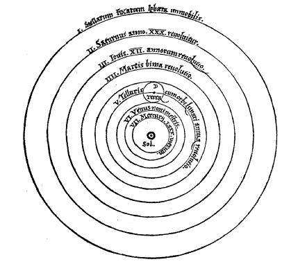 O Sistema Copérnico