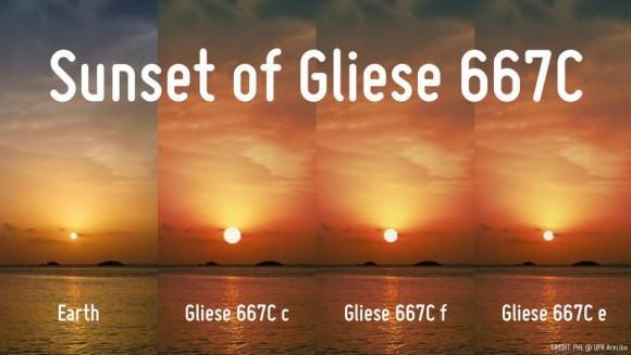 Como é o pôr-do-sol da Terra, e como seria nos três planetas da zona habitável da estrela