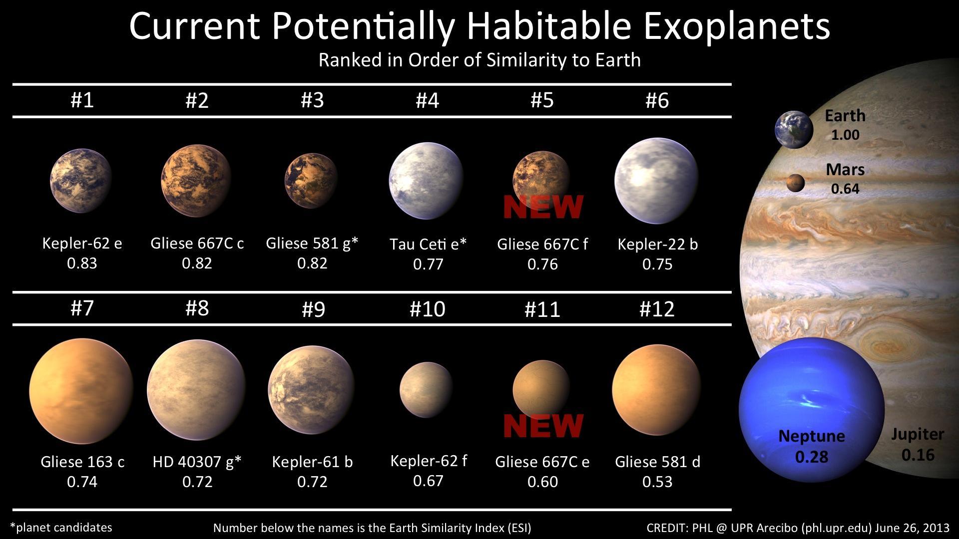 planets gliese 667 - photo #19