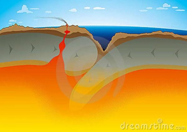 placas-tectc3b3nicas-zona-do-subduction-17280738