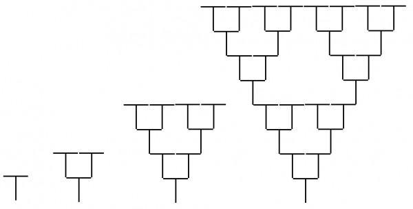 fractal T