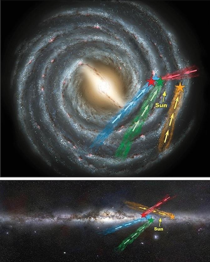 Quatro estrelas da nova classe que viaja rápido o suficiente para deixar o alcance gravitacional da Via Láctea