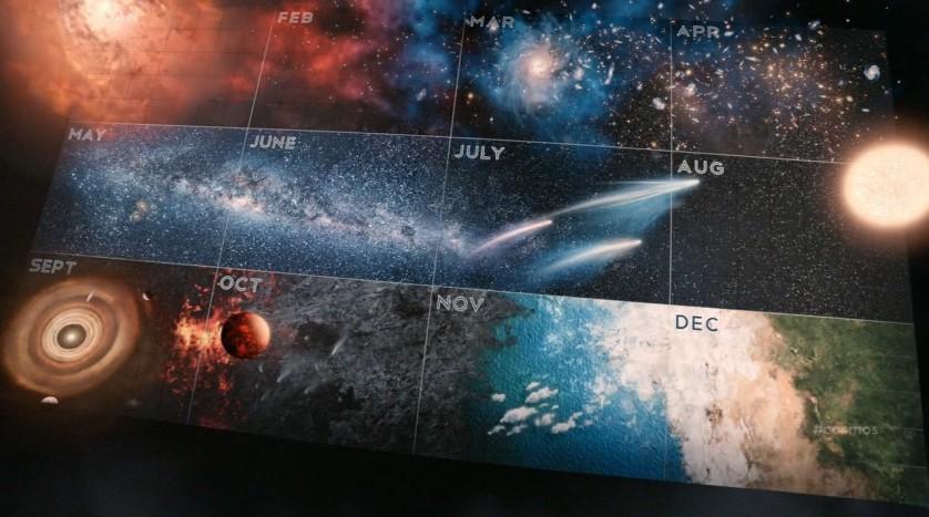 O primeiro episódio explica que se compromíssemos todos so 14 bilhões de anos do universo em um único ano o homem teria aparecido no último minuto, do último dia.