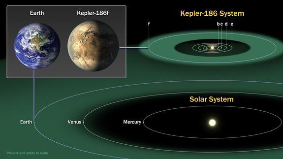 diagram-kepler-186f