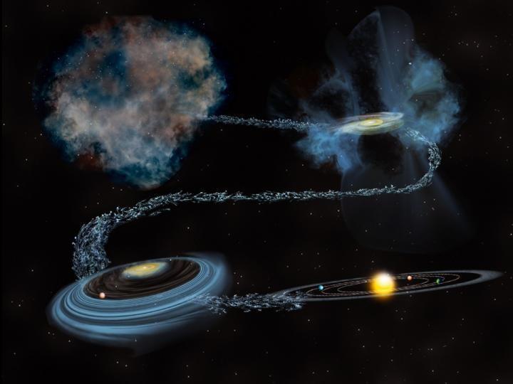 IIustração da água em nosso sistema solar através do tempo desde antes do nascimento do sol