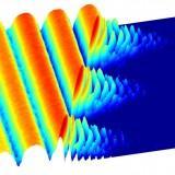 Físicos fizeram luz sólida