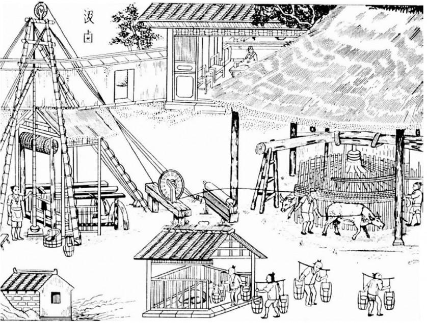 tecnologias avancadas criadas por povos antigos 3