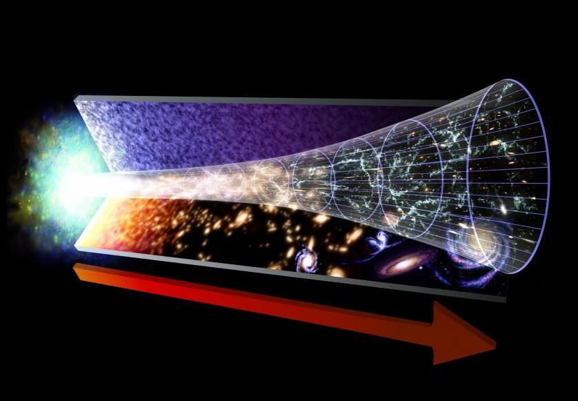 tempo big bang