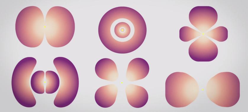 como e um atomo se parece