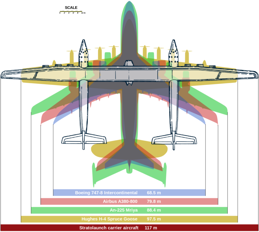maior aviao do mundo 2