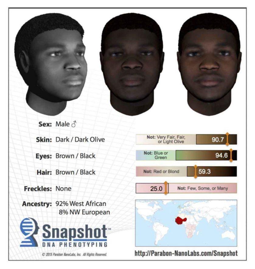 ilustracao suspeito DNA cenas de crime