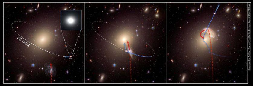 """A imagem acima mostra um esquema que ilustra a criação de uma galáxia fugitiva. No primeiro quadro do lado esquerdo, uma galáxia intrusa se aproxima de um conjunto galáctico, onde uma elíptica compacta já está em órbita. Quando a elíptica compacta encontra a intrusa, ela recebe um """"pontapé"""" gravitacional e vai voar para o espaço. Crédito da imagem: NASA, ESA, e a equipe do Hubble Heritage."""