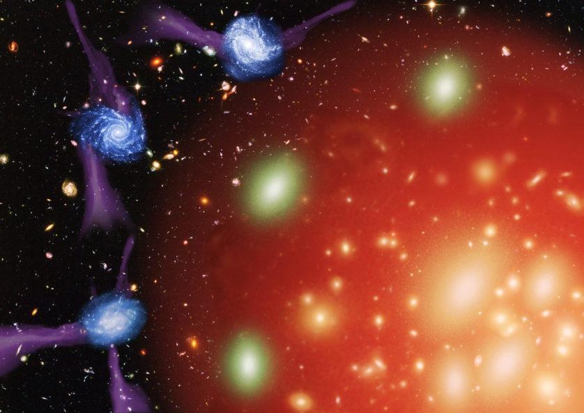 galaxias morte estrangulamento