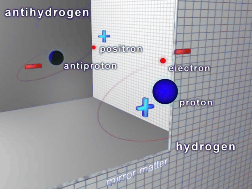 produzir antimateria em gde quantidade
