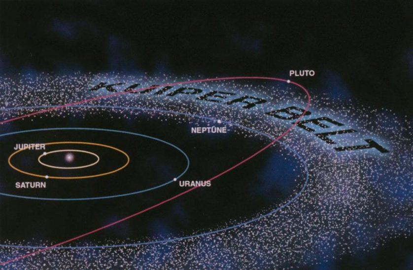 O cinturão fica além das órbitas de Júpiter, Saturno e Netuno. É possível ver também a posição de Plutão