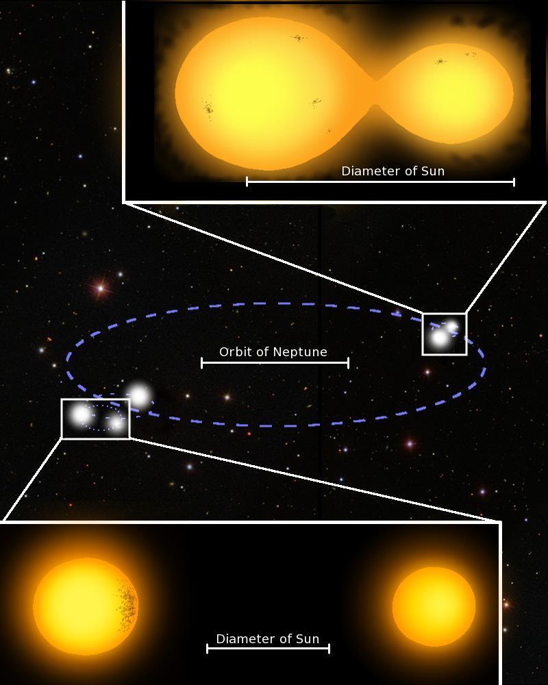 sistema exotico de estrelas quintuplas 2