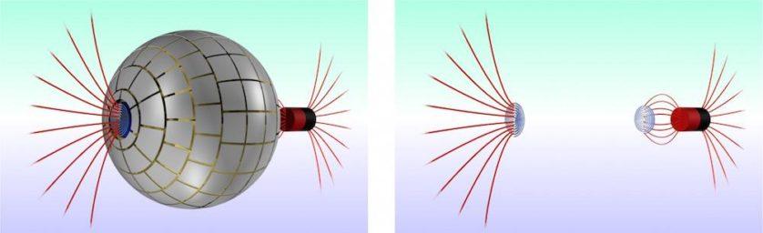 buraco de minhoca magnetico