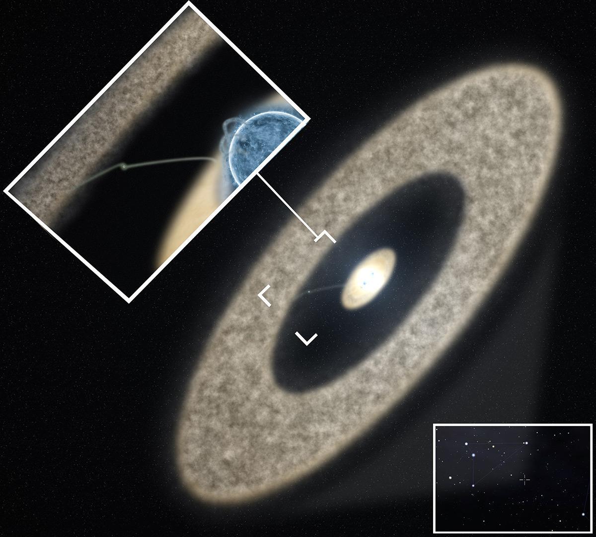 Outra impressão artística do sistema HD 100546, desta vez visto de mais longe. A inserção mostra a primeira imagem, com um planeta que está ainda no processo de formação, e que pode estar impulsionando a transferência de material a partir da parte externa rica em gás do disco para as regiões interiores