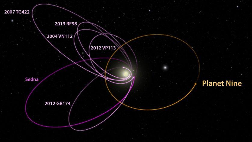 Astrônomos encontram indícios de novo planeta gigante no Sistema Solar