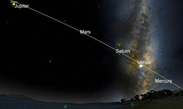 Em ordem: Júpiter, Marte, Saturno, Vênus e Mercúrio