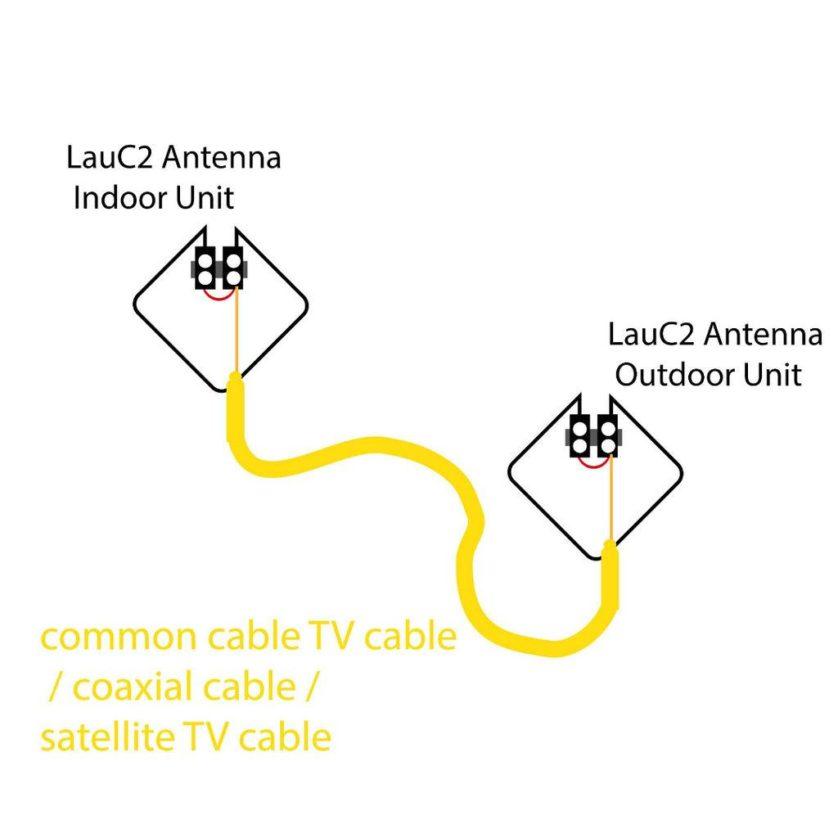 como-melhorar-o-sinal-de-celular-na-sua-casa-2