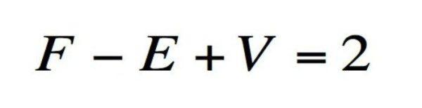Relação de Euler para poliedros