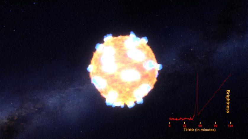 as-ondas-de-choque-de-uma-supernova-sao-observadas-pela-primeira-vez-3