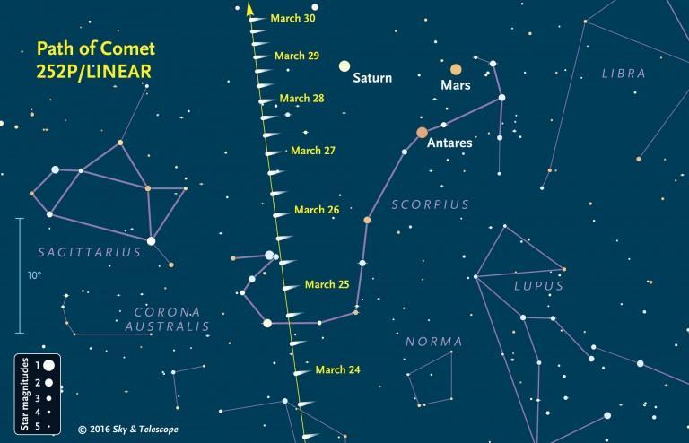 cometa-verde-brilha-100-vezes-mais-que-o-esperado-2
