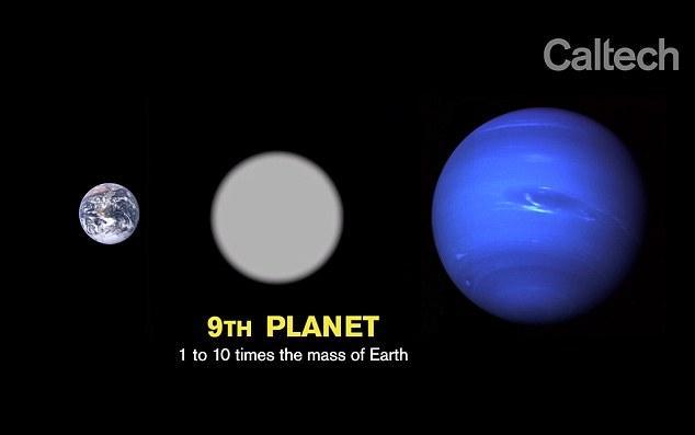 planeta-nove-ganha-mais-evidencias-3