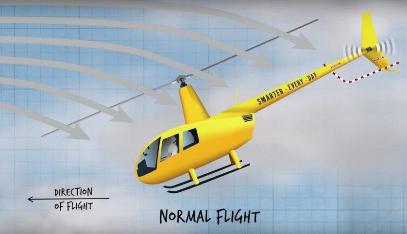 como pousar helicoptero sem motor 3