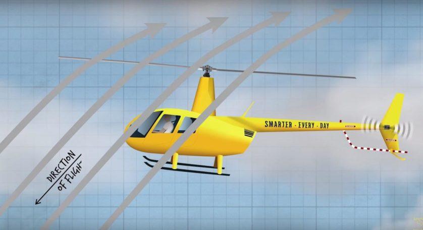 como pousar helicoptero sem motor 4