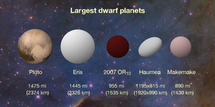 planeta anao2