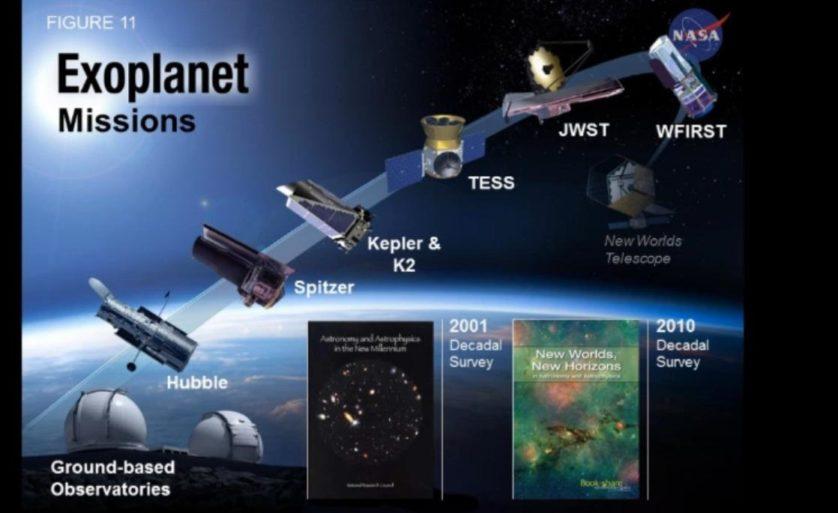 proximas missoes Kapler NASA