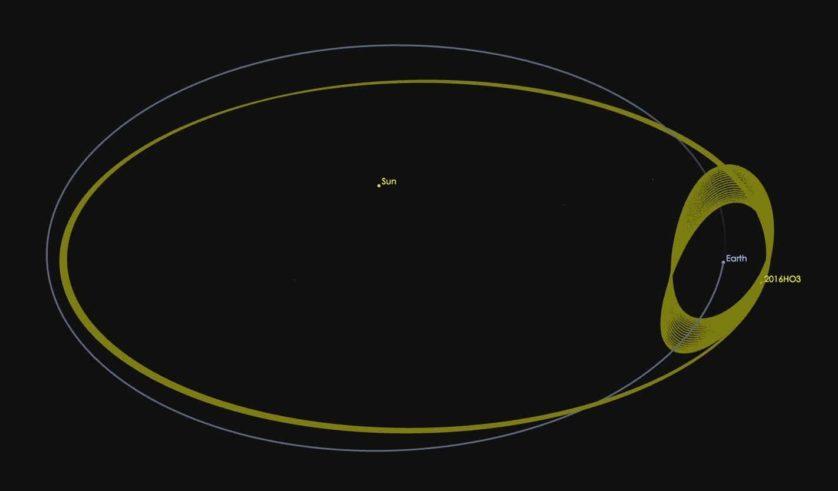 asteroide quase satelite