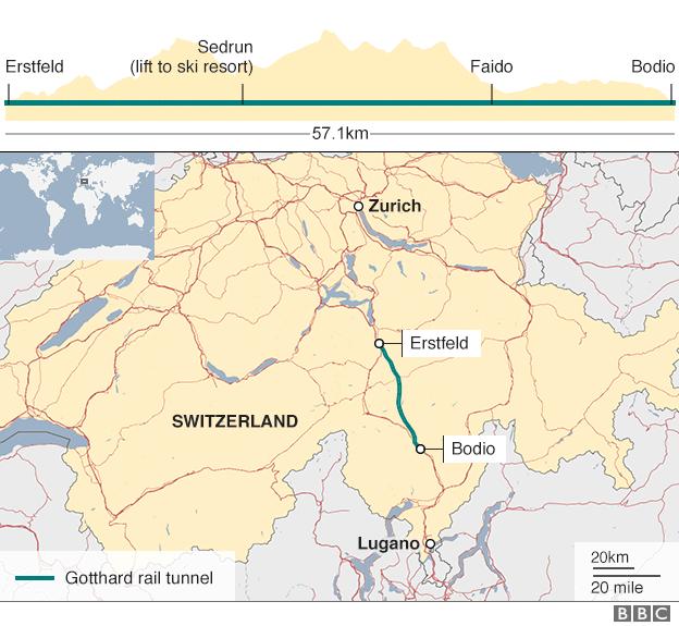 tunel suica