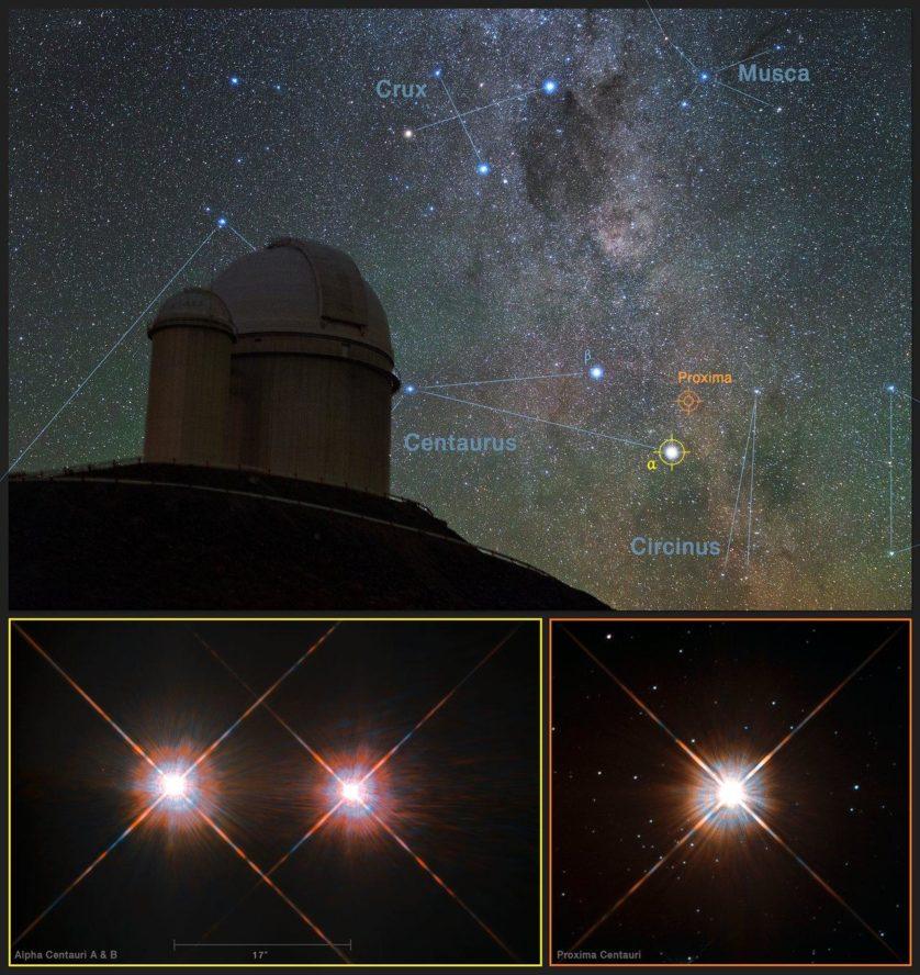 Uma vista do céu mostrando o observatório La Silla no Chile e as estrelas Alfa Centauri e Proxima Centauri