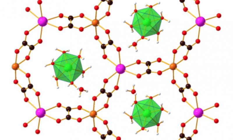 MOF, metal-organic frameworks - Universidade McGill