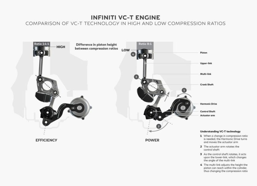 novo-motor-v4-tem-potencia-de-v6-2