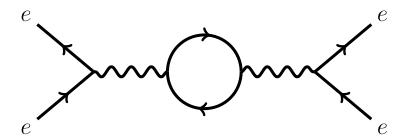 diagrama-de-loop